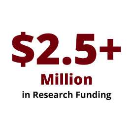 Infographic: $2.5+ Million in Research Funding