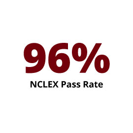 Infographic: 96% NCLEX Pass Rate